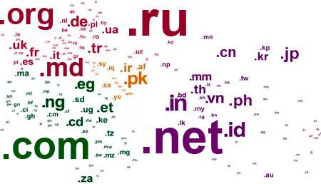 Выбор домена для будущего сайта