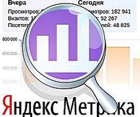 Новая версия Метрики 2.0 от Яндекса