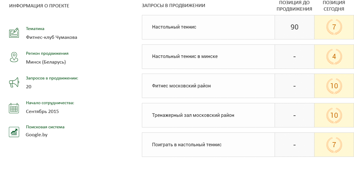 chumakov.by